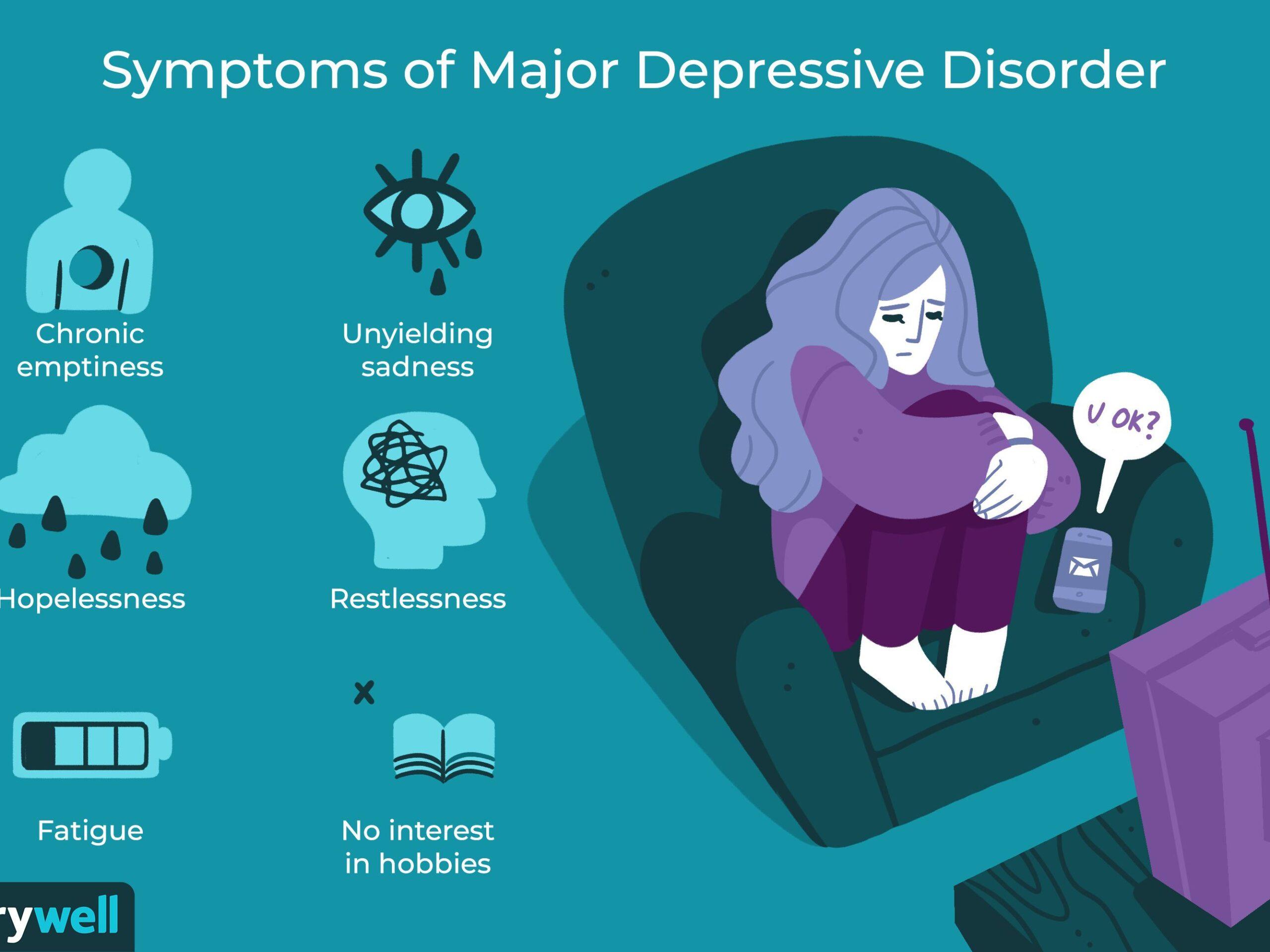 Sudah Terbukti MDD Adalah Faktor Utama Depresi Pada Orang Dewasa